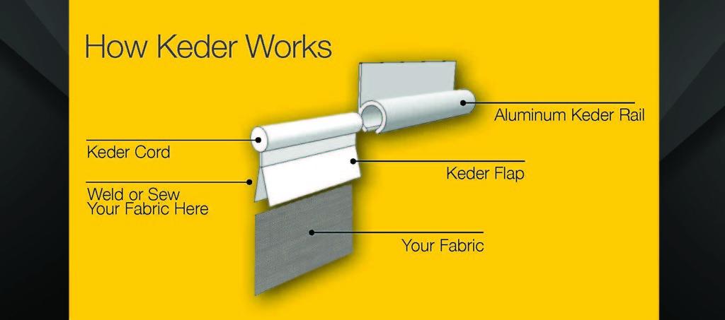 How Keder Works